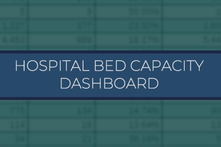 ACHA Hospital Beds Capacity Dashboard