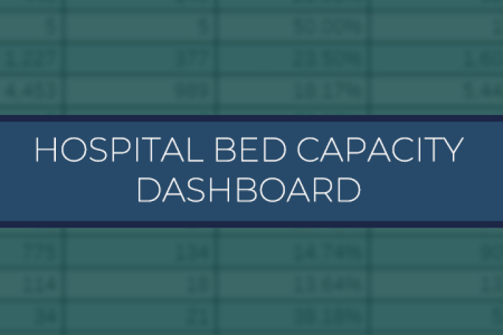 ACHA Hospital Beds Capacity Dashboard