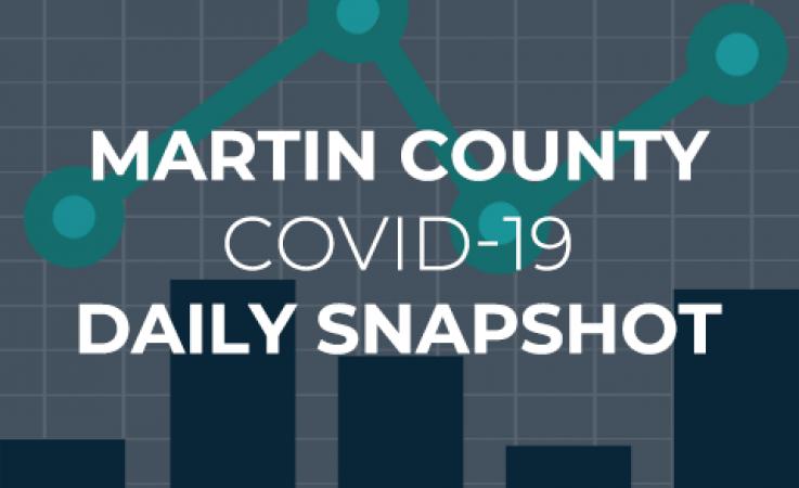 Martin County COVID-19 Daily Snapshot